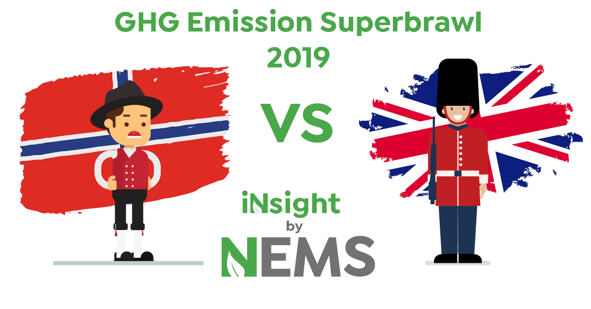 Norway vs United Kingdom – GHG Emission Superbrawl